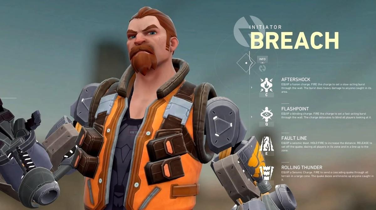I personaggi di Valorant: Agent Breach
